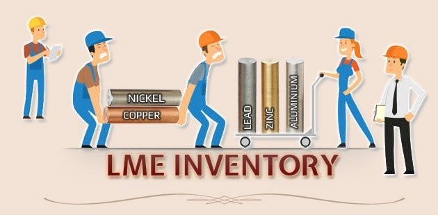 LME Inventory Data : Crude Operator