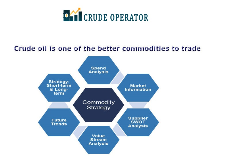 live MCX CRUDE OIL INVENTORY TIPS : CRUDE OPERATOR