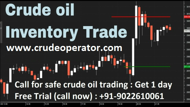 MCX Crude Oil inventory trading service